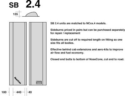 SideBurn-2-4